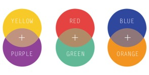 color-theory-in-color-correction